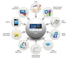 Nice Integrated Internet Marketing www.gearmoney.com...  Internet marketing Check more at http://seostudio.top/2017/2017/04/08/integrated-internet-marketing-www-gearmoney-com-internet-marketing/