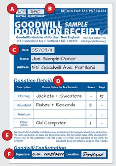 How To Fill Out A Goodwill Donation Tax Receipt Goodwill Nne Goodwill Donations Donate Goodwill Industries