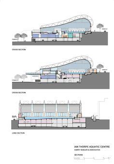 Harry Seidler architect - Google Search
