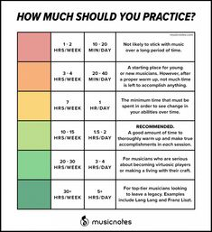 How Much Should You Practice Your Instrument? — Musicnotes Now Vocal Lessons, Singing Lessons, Singing Tips, Piano Lessons, Music Lessons, Piano Music Notes, Violin Sheet Music, Music Writing, Piano Sheet