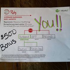Who Wants a 500 Dollar Bonus?! WE can Help You with your first Promotion and get you rocking on your New Adventure with It Works! Lets Chat!