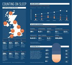 count down infographics - Google Search