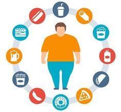 tipos de obesidad diferentes
