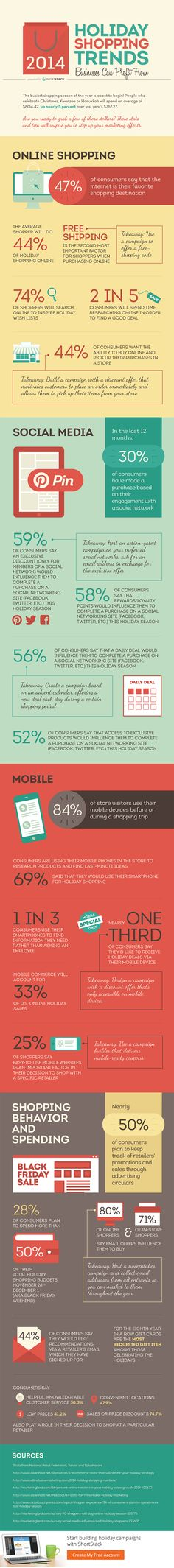 Tips for Running an Awesome Holiday Marketing Campaign #infographic via @entmagazine