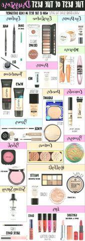 Best Drugstore Makeup – Best Brand Items Shown: Milani Eye Shadow Primer (CVS - homedecor. Eyeshadow Base, Eyeshadow Primer, Makeup Primer, Eye Primer, Mascara Tips, How To Apply Mascara, How To Apply Makeup, Makeup Blog, Eye Makeup