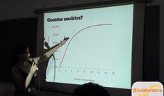 Quantos usuários são necessários para encontrar a maioria dos problemas de usabilidade de uma UX? (método qualitativo)