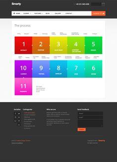 Smarty - Business Portfolio for Creative Agencies by Nicola Mihaita.