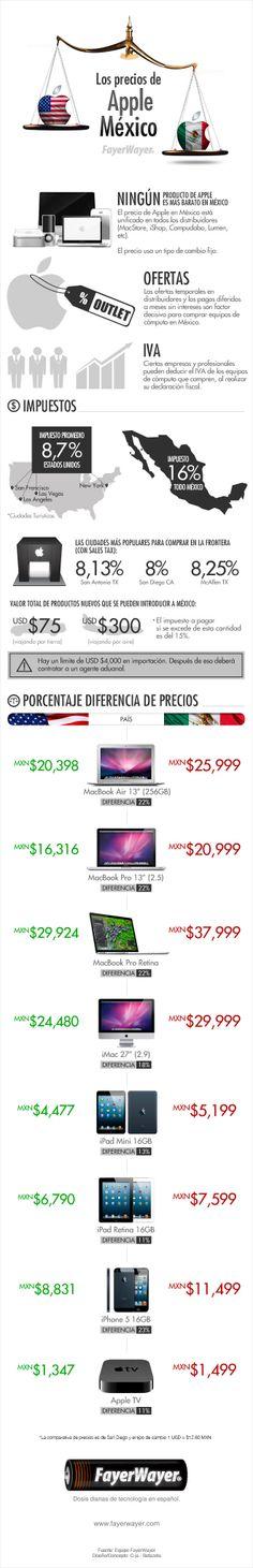 Guerra de precios: Apple México vs Apple USA