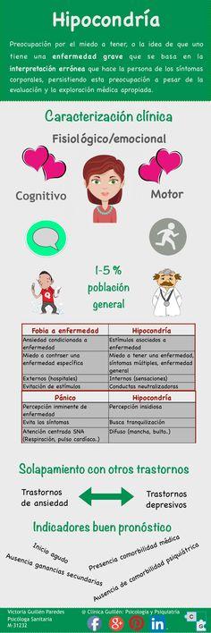 #psicologia #hiponcondria #clinica #salud #infografia