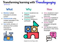 Translanguaging Lets ELs Use Everything in Their Toolboxes First Language, Dual Language, University Of Alberta, English Language Learners, Classroom Environment, Vocabulary Words, Comprehension, Sentences, Encouragement