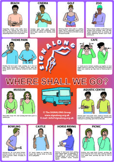 Places to Visit Signs Poster- BSL (British Sign Language) - Best Pinner Sign Language Chart, Sign Language Phrases, Sign Language Alphabet, Sign Language Interpreter, Learn Sign Language, Speech And Language, Language Lessons, Language Dictionary, Foreign Language