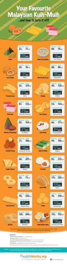 8 Best Calories Images Recetas Saludables Alimentacin Saludable