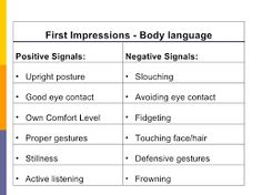the positive and negative sides of body language Positive body language is when a person is showing they are happy or comfortable, for example, leaning towards the person they are talking to/with or simply smiling negative b ody language is.