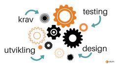 Det er en krevende prosess som skal til for at nettsidene dine skal fungere optimalt. Men til gjengjeld kan det resultere i flere kunder og økt handling/konvertering. Snoopy, Blog, Character, Design, Art, Art Background, Kunst, Blogging