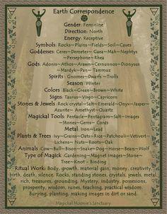Book of Shadows: Elemental Earth Correspondences.