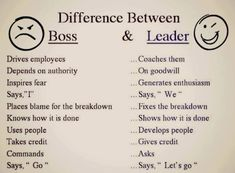 Difference between Boss & Leader...makes perfect sense as to WTF is wrong with this one!!!!