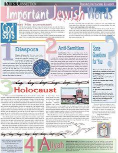 Jewish words