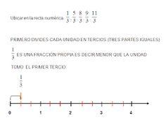 Resultado de imagen para ejercicios de representacion de numeros naturales en la recta numerica