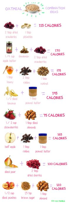 Oatmeal ideas