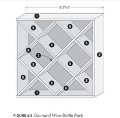 Build Your Own Wine Rack - DIY - MOTHER EARTH NEWS                                                                                                                                                                                 More