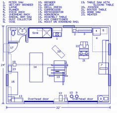 Garage Woodshop Design On Layout Plans For A Woodworking Workshop
