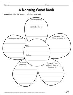 Graphic Organizers Printable | These examples of graphic organizers (above) can also be rearranged ...