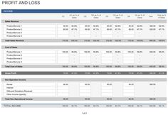 Profit And Loss Template Free How To Make A Printable Using Microsoft Word  Pinterest  Microsoft .