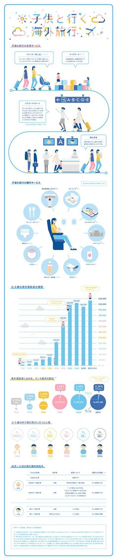 mod u00e8le infographique ronde