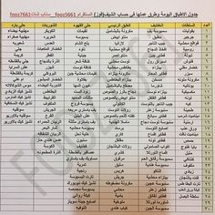 Weekly Meal Planner, Life Planner, Salad Recipes, Diet Recipes, Cooking Recipes, Vie Motivation, House Cleaning Checklist, Ramadan Recipes, Arabic Food
