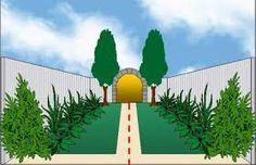 Hier zie je een schilderij met een symmetrische compositie. Aan beide kanten van de weg is de omgeving precies het zelfde.