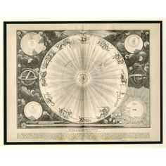 size: Giclee Print: Planets and Zodiac Art Print : Fine Art Celestial Sphere, Celestial Map, Cosmos, Tycho Brahe, Kunst Poster, Zodiac Art, Space And Astronomy, Antique Prints, Sacred Geometry