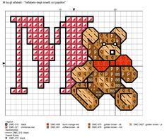 alfabeto degli orsetti col papillon: M