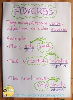 Verbs and Adverbs Differentiated Worksheet and Activity Suffix ly     Anchor Chart Ideas   Adverbs Part 1 2