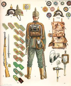 WWI: German equipment. Everything a soldier needs...