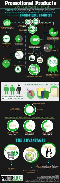 Promotional Products: The Perfect Marketing Tool Infographic
