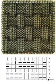 Knitted basket weave pattern