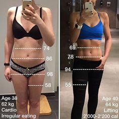 19 Fat To Fit Transformation Pics Of Girls That Will Shock You 19 Fat To Fit Transformation Bilder von Mädchen, die Sie schockieren werden – FunRare Fitness Transformation, Weight Loss Motivation, Fitness Motivation, Fitness Plan, Fitness Websites, Thinner Thighs, Pilates Body, Roche Posay, Weights For Women