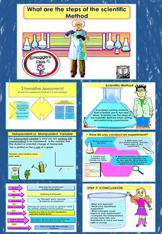 From TpT store Maggies' Files. The Scientific Method is a 42 slide power point presentation that is going to help you teach the Main steps of the scientific inquiry. This digital file contains 9 pages of students notes and 2 formative assessments. More more details visit my store at : http://www.teacherspayteachers.com/Product/The-Scientific-Method-1380342