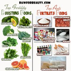 "Top Fertility boosting foods vs top anti fertility foods ♥  ""Damn girl, you just got married a week ago, slow down already (o: """