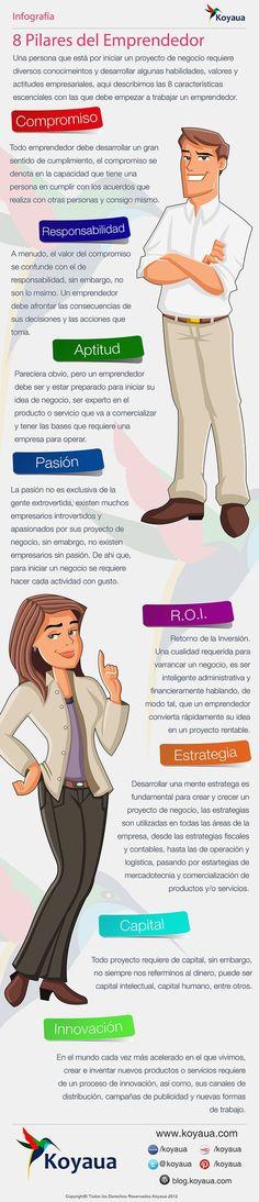 Los 8 pilares del emprendedor #infografia #infographic
