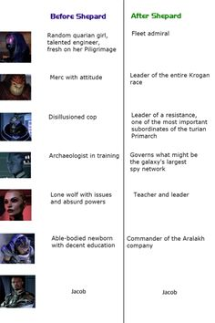 Mass Effect lol