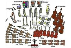 instruments of the orchestra - lots of worksheets