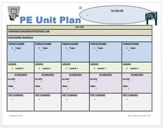 physical education unit plan 5 ready to use planning. Black Bedroom Furniture Sets. Home Design Ideas