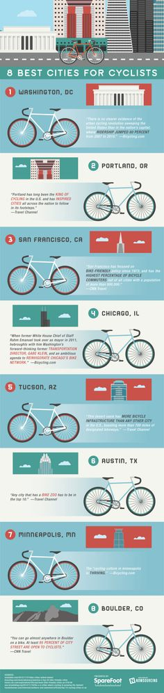 The 8 Best Cycling Cities in the US [Infographic] I hope Houston makes it on a list like this someday!