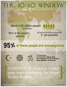 The 10-40 Window contains the most peoples unreached by the Gospel.
