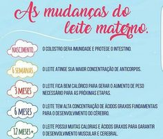 "157 curtidas, 6 comentários - Maternidade com Gi Girardello (@maternidadecomgigirardello) no Instagram: ""↪Dica👉Mamães, segue informação muito importante sobre o leite materno!👀📣 #blogdemae #blogger…"" Baby Information, Baby Puree, My Little Baby, Doula, Baby Hacks, Future Baby, Breastfeeding, New Baby Products, Pregnancy"