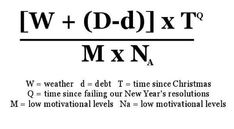 The formula for calculating Blue Monday