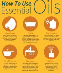 How to Use Essential Oils.