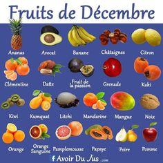 Datte Fruit, Kiwi, Orange Sanguine, Grenade, Agriculture, Cantaloupe, Food, Journal, Mango