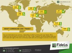 Which Currencies You Wanted To Trade! Fidelis is offering 62 pairs to choose from.  Here are the top most 8 currencies mostly trades.  for forex trading visit: www.fideliscm.com   #trading #currencies #USD #EUR #YEN #Rupee #JPY #GBP #AUD #NZD #CAD #Fidelis